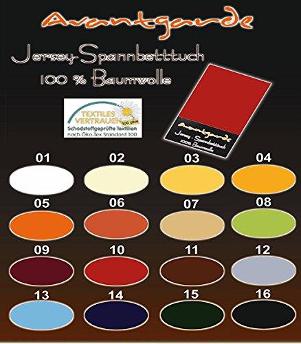SPANNBETTLAKEN WASSERBETTEN BOXSPRINGBETTEN 180x200 bis 200x220 170gr Öko Tex Zertifikat Avantgarde 100% Baumwolle 19 Farben (anthrazit)