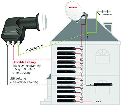 Telestar 5930527 SKYWIRE 2 HC digitales Ein-Kabel-LNB für bis zu 25 Teilnehmer (40mm,Full HD,HDTV,3D,4K) beige/schwarz