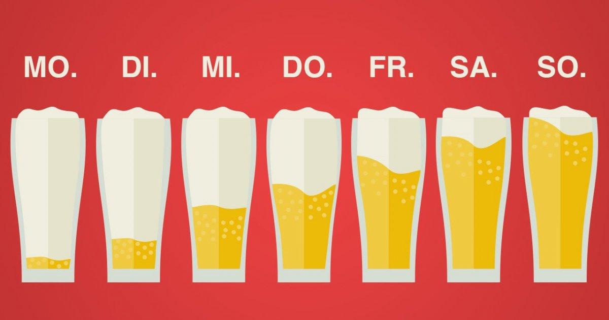 Jeden Tag 3 Bier